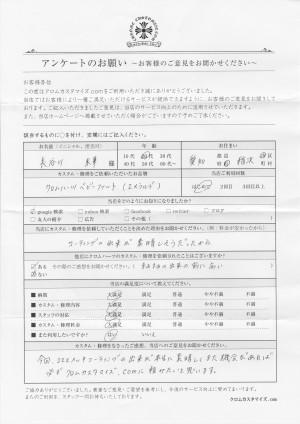 長谷川 未華様 ベビーファットチャームエメラルド 22Kメッキ